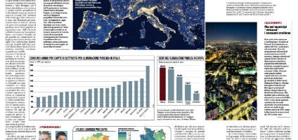 """21 Maggio 2018 – Repubblica – Studio dell'Osservatorio sui conti pubblici """"Gli sprechi sull'illuminazione pubblica"""""""